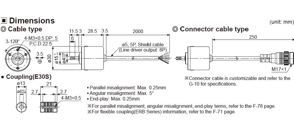 ابعاد روتاری انکودر آتونیکس E30S4-100-3-T-24
