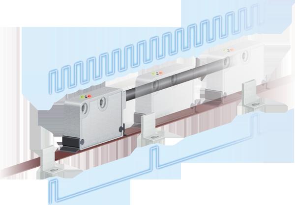 linear-encoder-moving